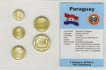 Paraguay Coin Sets