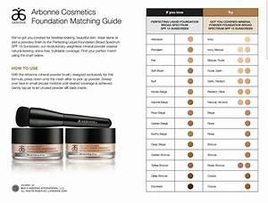 Pin On Arbonne Cosmetics