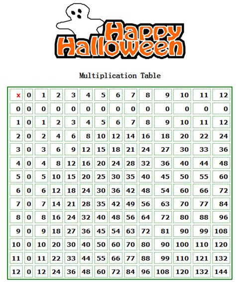 halloween multiplication games multiplication table