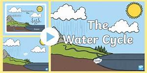 Water Cycle Diagram Powerpoint