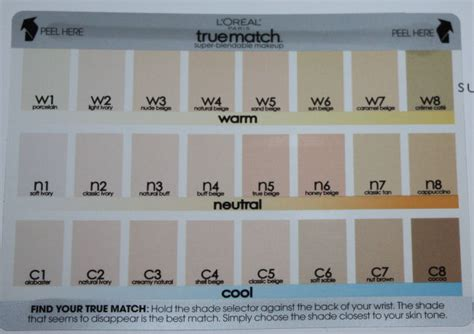 pondering beauty loreal attempts  find   match