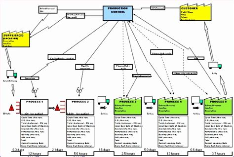 stream mapping excel template exceltemplates