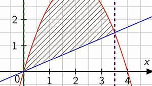 Fläche Unter Graph Berechnen : fl che zwischen zwei graphen berechnen touchdown mathe ~ Themetempest.com Abrechnung