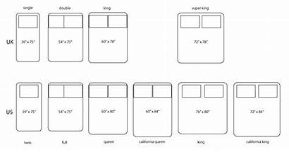 Sizes Bed Beds Quilt Different Diagram Mattress
