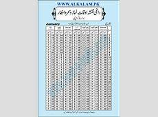 Karachi Prayer Namaz Timings ALKALAM PDF