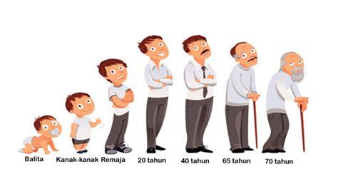 pertumbuhan dan perkembangan pada manusia