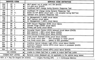 list of trouble code 1993 ford ranger 4 0 autos post