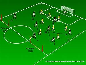 Communication Between The Full Back Lateral Midfield And