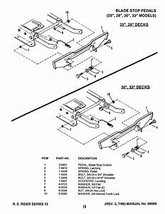 Page 19 Of Snapper Lawn Mower 13 User Guide
