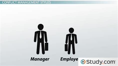 conflict management definition styles
