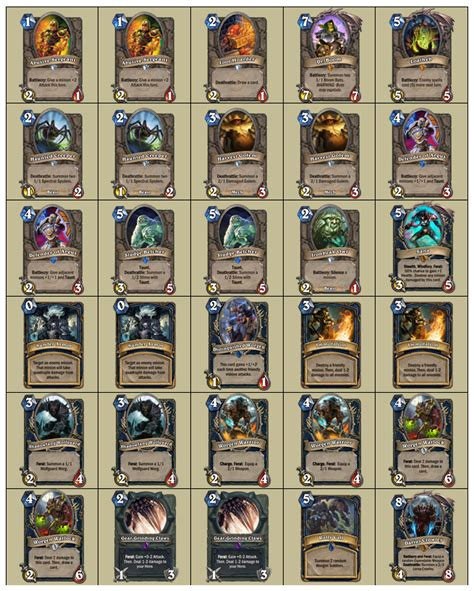 Basic Warrior Deck Hearthpwn by Worgen Class Concept Loe Complete Fan Creations