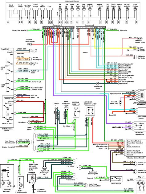 Mustang Wiring Diagrams Ford Forum