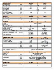 Suzukijeepinfo  Specifications Sj413