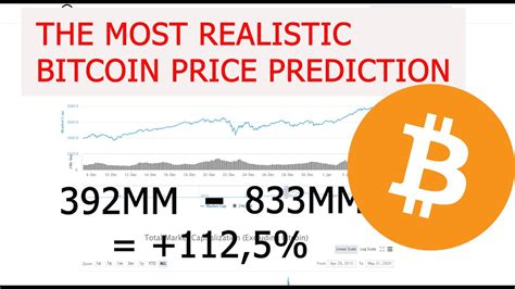Will bitcoins go up in 2021? The most realistic Bitcoin Price Prediction for the End of ...