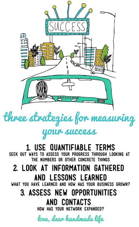 How Do You Evaluate Success by Three Strategies For Measuring Your Success Dear