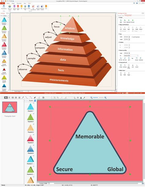 Pyramid Diagram Project Triangle Chart