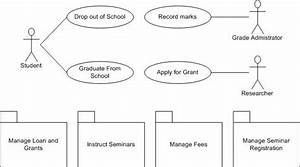 How To Draw Usecase Diagrams    Business Analysts And