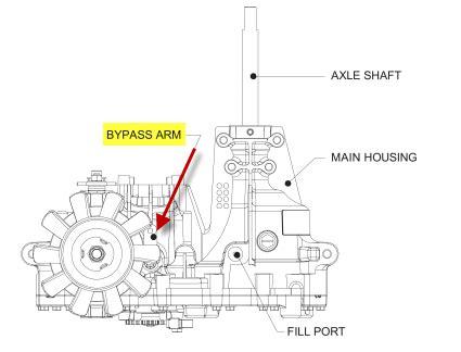 toro hydrostatic  working transmission problems