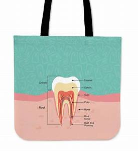 Dentist Diagram Linen Tote Bag  U2013 Groove Bags