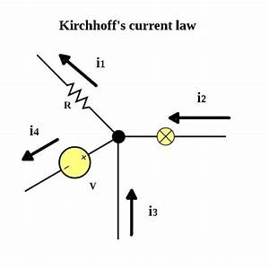 resistivity conductivity and kirchhoff39s laws With current law