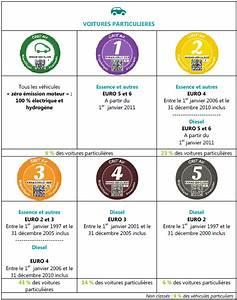 Certificat Qualité De L Air Toulouse : le certificat qualit de l 39 air crit 39 air pour favoriser les v hicules propres environnement ~ Medecine-chirurgie-esthetiques.com Avis de Voitures