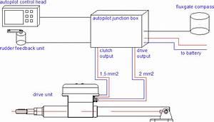 Jefa Linear Drive Unit Type I