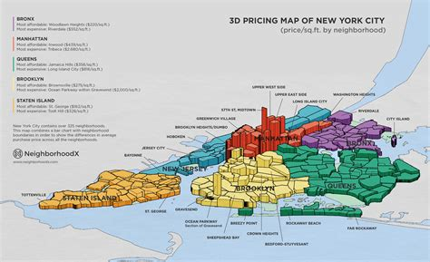3D Pricing Map of New York City | Viewing NYC