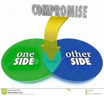 Diagram Venn Compromise Kompromiss Settlement Negotiate Sides
