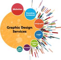 web design company logo designing company in gurgaon branding logo design in gurgaon