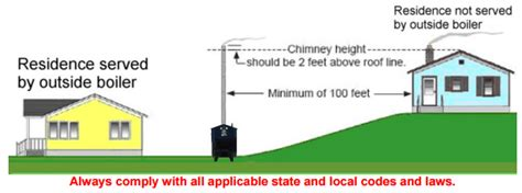 piping diagram outdoor wood boiler powerkingco