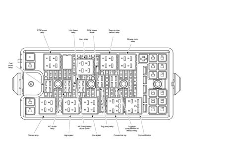 ford mustang  fuse diagram wiring diagram