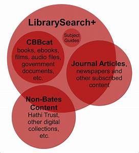 Librarysearch