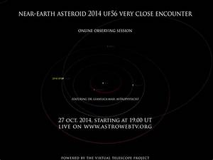 Near-Earth Asteroid 2014 UF56 very close encounter: online ...