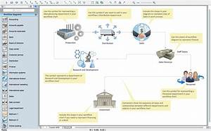 workflow diagram examples workflow software features With sample work flow chart template