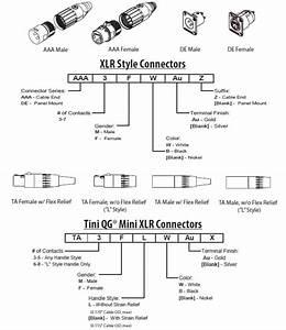 Xlr And Tini-qg Mini Xlr Connectors