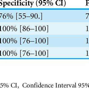 Comparison of SFU and Onen's hydronephrosis grading system ...