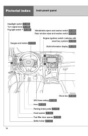 2010 Toyotum Venza Fuse Box by What Fuse Shuts The Fuel On 2010 Venza 2010