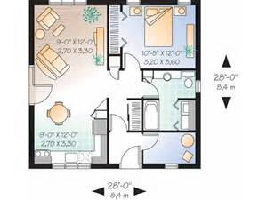 cabin blueprints floor plans eplans cottage house plan summer cottage 784 square