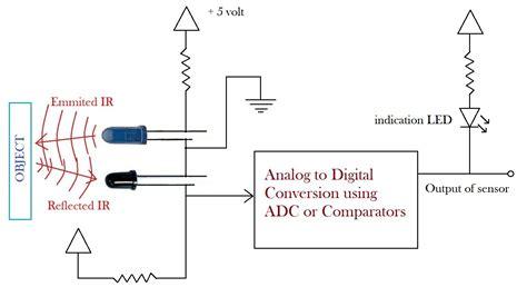 photodiode light detector circuit ir photo diode sensor for electronics