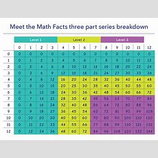 Meet The Math Facts Multiplication & Division Pack (books