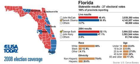 florida political maps political maps