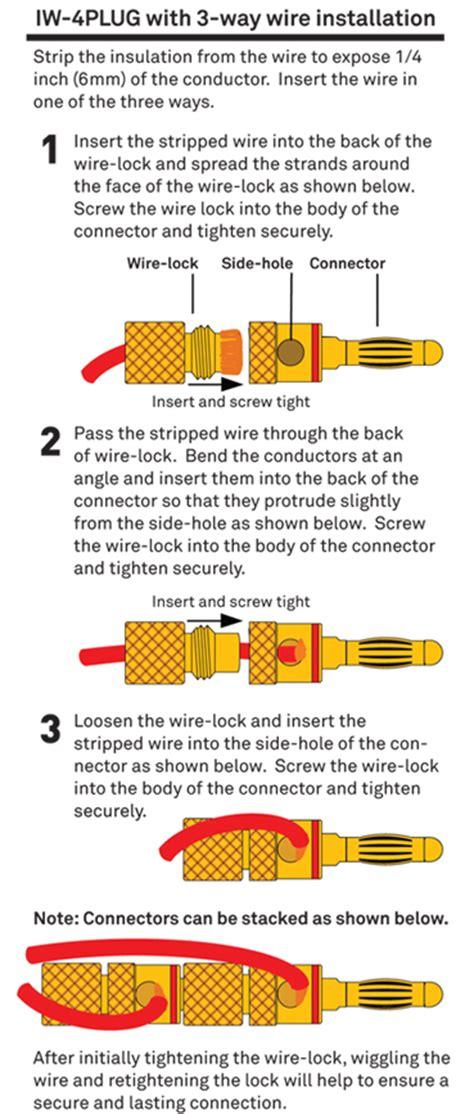 banana wiring diagram gallery wiring diagram sle