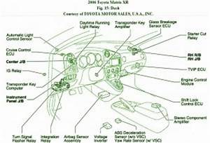Toyota Fuse Box Diagram  Fuse Box Toyota 2006 Matrix Under