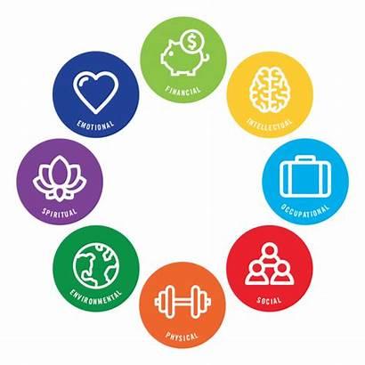 Wellness Health Dimensions Emotional Financial Eight Well