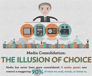 Media Concentration – Why you should be scared | The ...