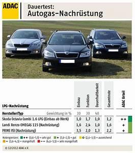 Skoda Lpg Neuwagen : lpg nachr stung umgebaute octavias bestehen adac test ~ Kayakingforconservation.com Haus und Dekorationen