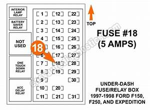 2005 F150 Interior Light Fuse