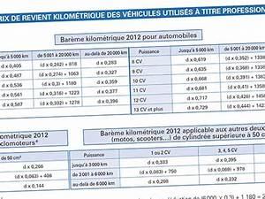 6 Chevaux Fiscaux Equivalence : imp ts 2013 comment d clarer ses frais de transport ~ Medecine-chirurgie-esthetiques.com Avis de Voitures