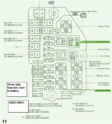 2004 Toyotum Tundra Fuse Box Diagram by 2011 Toyota Tundra Fuse Box Diagram