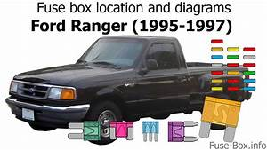 Fuse Box Location And Diagrams  Ford Ranger  1995